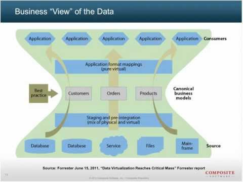 When Worlds Collide: Intelligence, Analytics and Operations