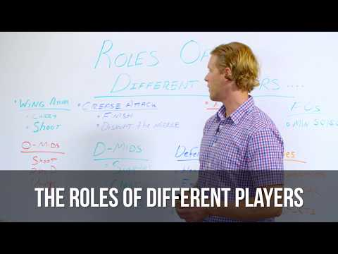 The Roles Of Different Players on the Lacrosse Field