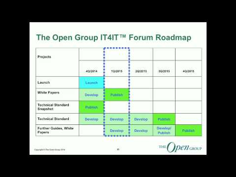 The Open Group Forum Highlights