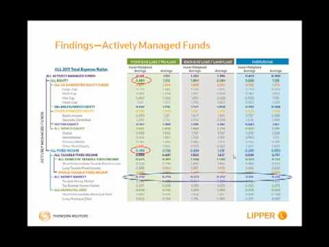 Lipper 2012 Q2 Special Topic: Lipper Quick Guide to Fund Expenses WebEx Replay