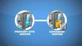 Microsoft SCCM 2007 Sample Site Server Roles White Board Video - K Alliance