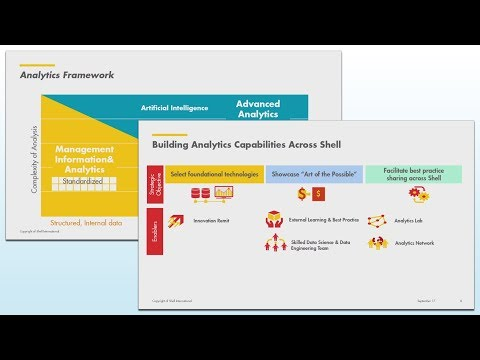Shell - Striking (Liquid) Gold with Self Service Advanced Analytics - Inspire Europe 2017