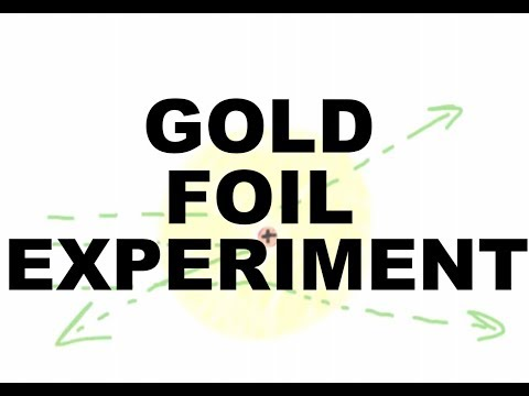 Rutherfords Gold Foil Experiment (Discovery of the Atomic Nucleus)