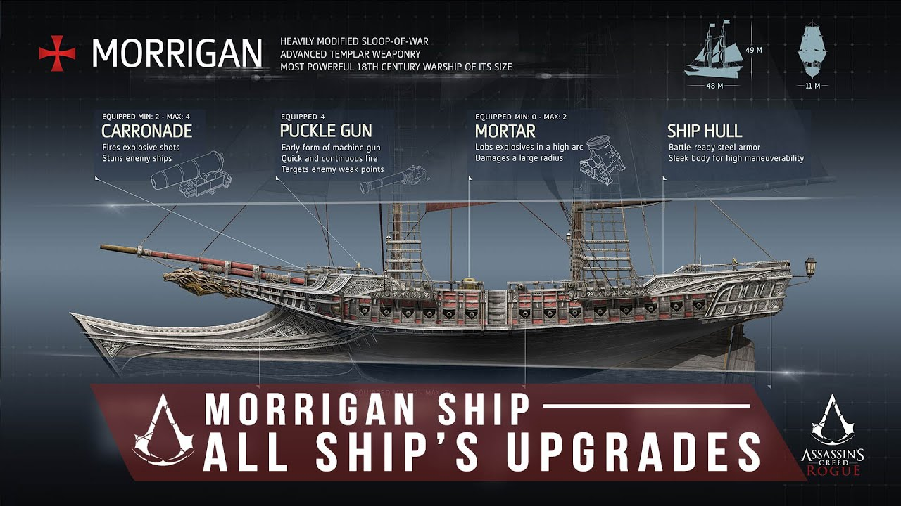Assassins Creed Rogue All Ship S Upgrades And Appearance