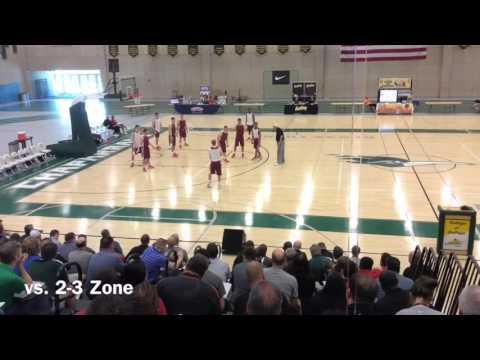 Bob Knight- 2-3 Zone