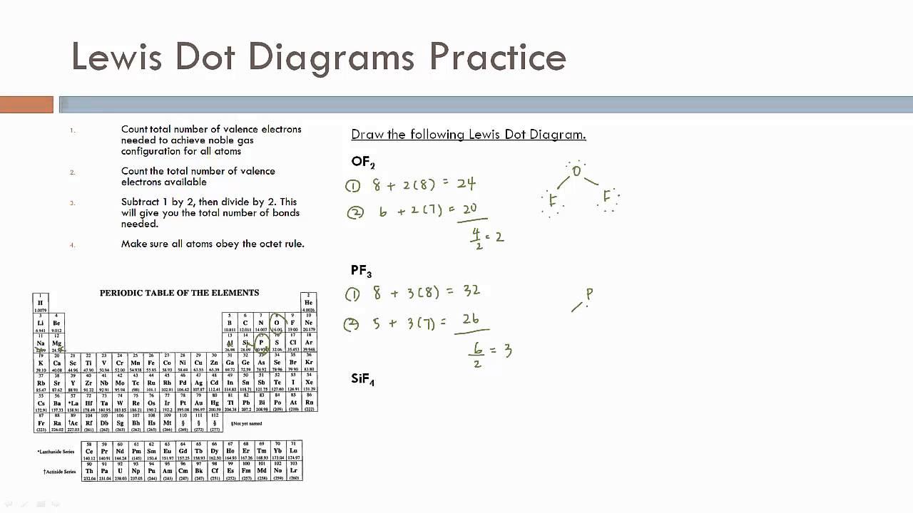 lewis dot diagram part1 practice [ 1280 x 720 Pixel ]