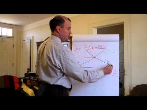 Unemployment Concepts, Video #1