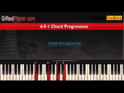 Gospel Worship Chord Progression Youtube