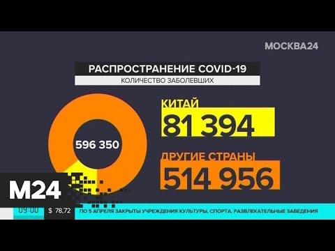 Количество заболевших коронавирусом в мире достигло почти 600 тысяч человек - Москва 24