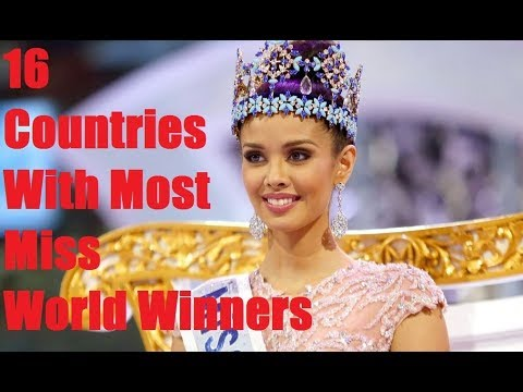 Countries With Most Miss World Winners