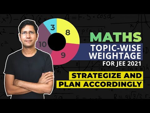 Topic-wise Weightage Analysis | JEE Main 2021 | Maths | Last minute Strategy & Tips | Manoj Chauhan