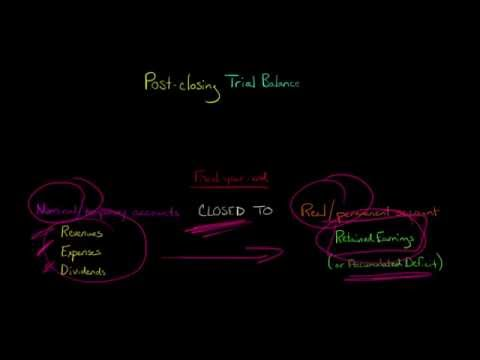 How to Make a Post-closing Trial Balance