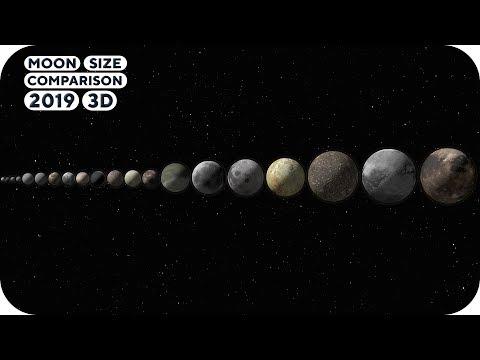 Moon Size Comparison | 3D 2019 🌚