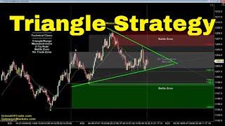 Triangle Trading Strategy | Crude Oil, Emini, Nasdaq, Gold & Euro