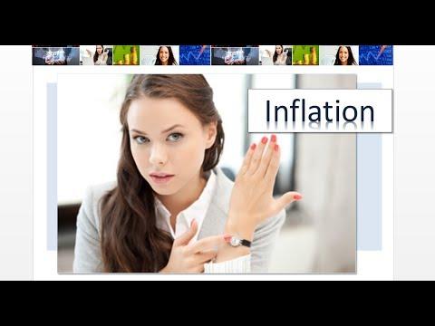 IB Economics - Inflation and the CPI