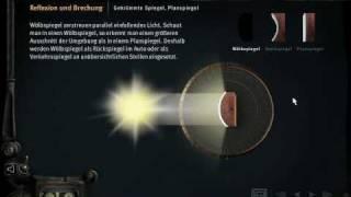 Einführung in die Physik: Optik (Physikus Lernteil)