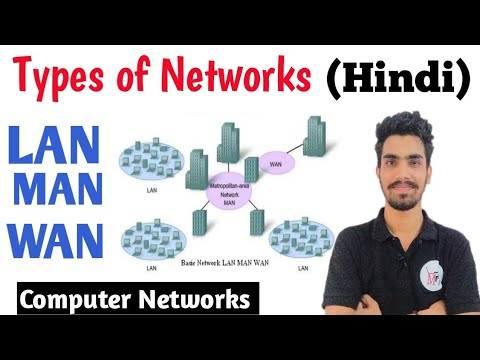 Types Of Networks ( LAN ,MAN,WAN)  In Hindi | Computer Network Lectures For Beginners