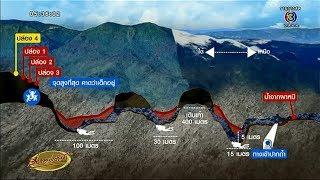 เน้นเจาะโพรง-ผนังถ้ำระบายน้ำถ้ำหลวง หน่วยซีล-นักดำน้ำอังกฤษหยุดชั่วคราว เหตุระดับน้ำยังวิกฤต