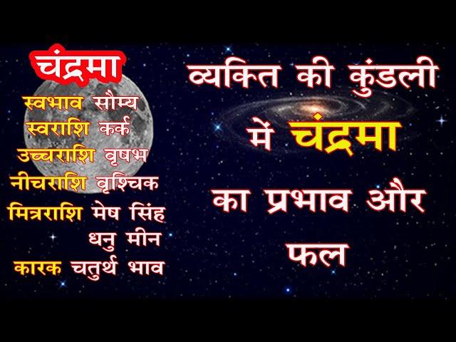मन के कारक ग्रह चंद्रमा का व्यक्ति की कुंडली में प्रभाव और फलl by Pandit Shubham Dwiwedi