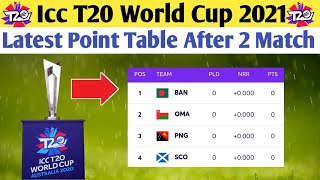 Icc T20 World Cup 2021 l Point Table After Match 2 l T20 World Cup 2021 Latest Point Table