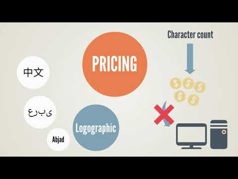 Translation Prices: How Are They Determined?