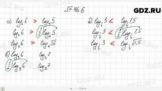№ 46.6 - Алгебра 10-11 класс Мордкович