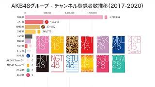 AKB48 SKE48 NMB48 HKT48 NGT48 STU48 JKT48 インドネシア ジャカルタ BNK48 タイ バンコク MNL48 フィリピン マニラ AKB48 Team SH 中国 上海 AKB48 Team ...