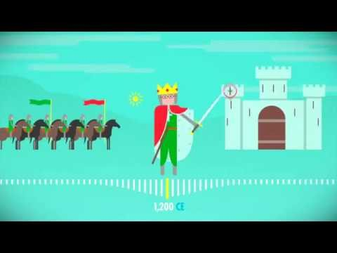 Crash Course World History #601: The Scientific Revolution