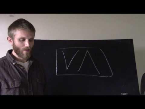Metaphysics of the Perennial Philosophy: 2. Axis Mundi