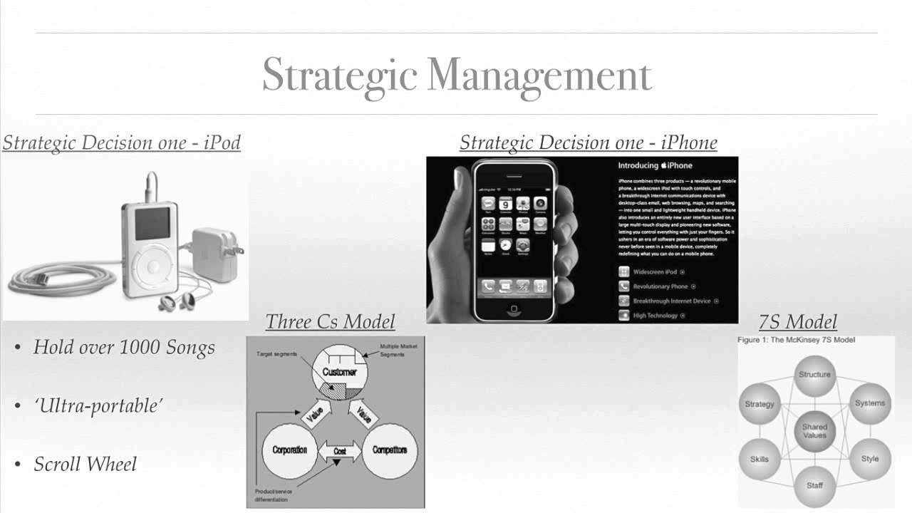 the strategic management of apple inc Free essay: strategic management case analysis: apple inc veronica r hart kaplan university strategic human resource management unit 1 gb 520 p 1-6 march.
