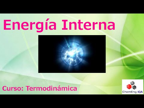 termo4 energia interna u youtube