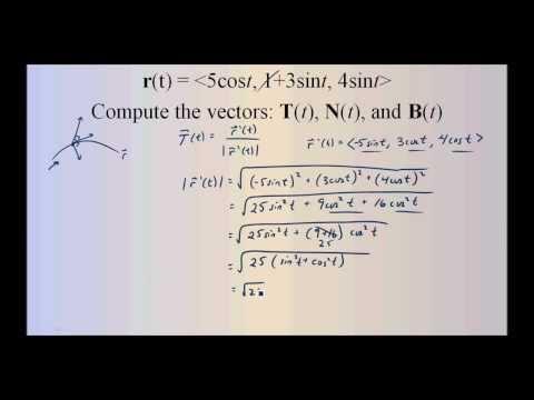 TNB Frame Problem (Tangent, Normal, Binormal Vector)