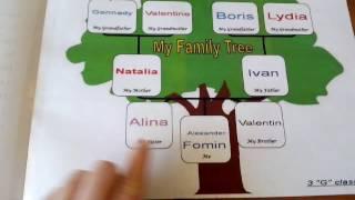 Семейное дерево. Английский язык.