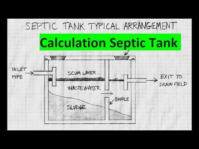 கழிவுநீர் தொட்டி வாஸ்து,Septic tank vastu tamil
