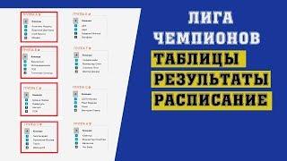 Футбол. Лига Чемпионов 2018-2019. 1 тур. Группа A.B. C. D. Результаты. Расписание. Таблицы.