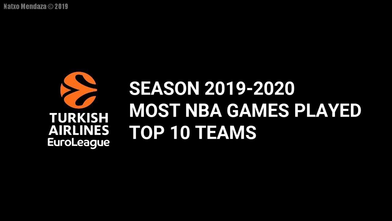Euroleague 2019 2020 Top 10 Teams Nba Games Played