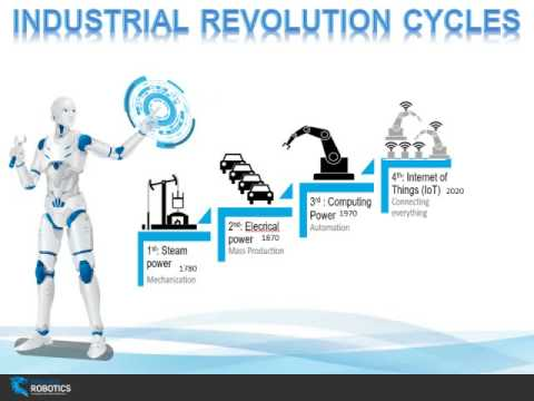4th industrial revolution information