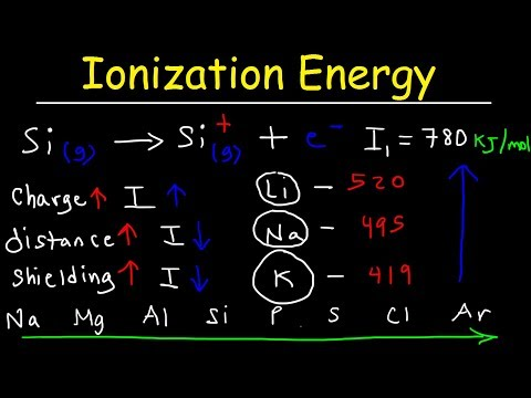Ionization Energy - Basic Introduction, Periodic Trend & Exceptions, Chemistry Practice Problems