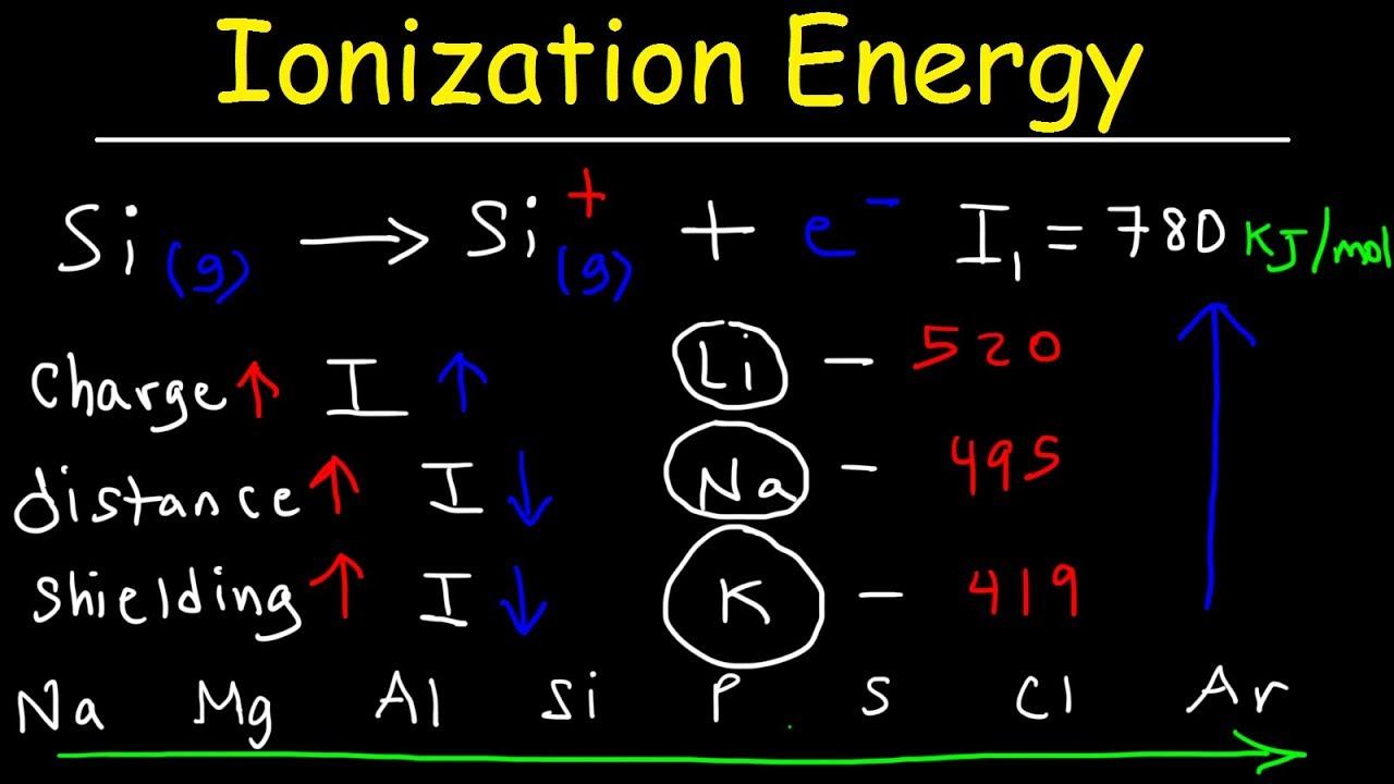 ionization energy basic introduction youtube