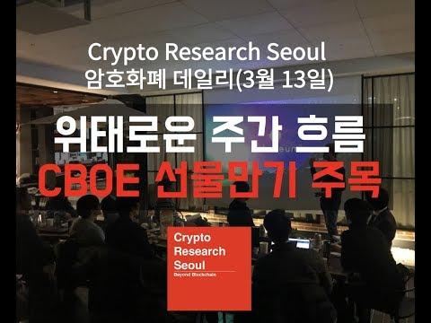 (Crypto Research Seoul) 0313 암호화폐 Daily - 위태로운 구간이 크립토 시장흐름, CBOE만기 주목