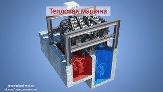 видео Тепловая машина. Виды тепловых двигателей.