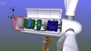 Download What's inside a wind turbine? Mp3 and Videos