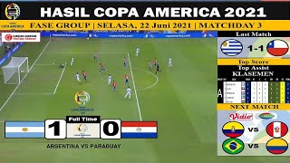 Hasil ARGENTINA VS PARAGUAY ~ Hasil Copa America 2021 Hari Ini dan  Klasemen 22062021