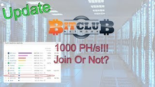 BitClubNetwork Update / News | 1000 PH/s ! | My 20k Investment!