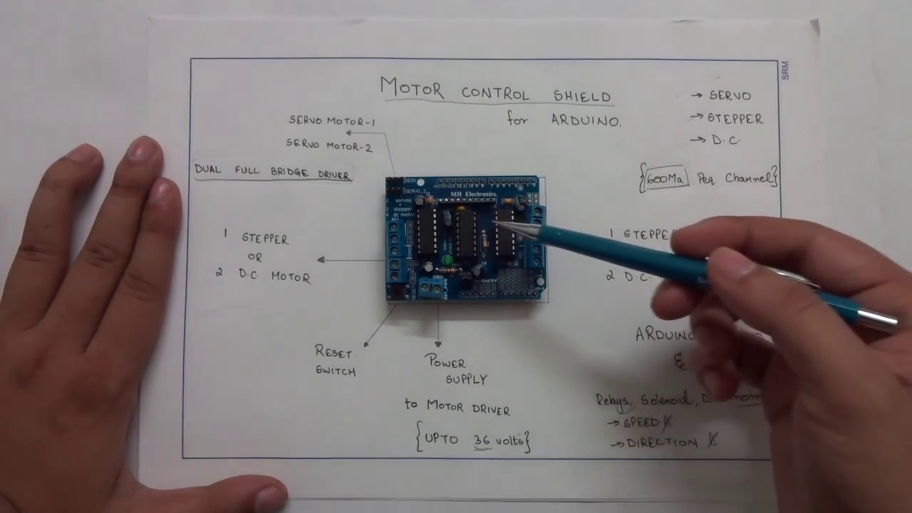 L293d Motor Driver Shield Circuit Diagram House Wiring Pin Arduino 1 Youtube Rh Com Dc