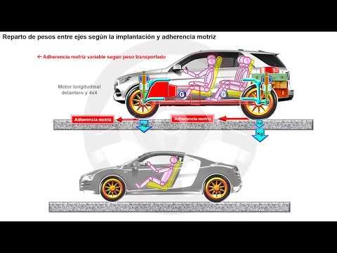 EVOLUCIÓN DE LA TECNOLOGÍA DEL AUTOMÓVIL A TRAVÉS DE SU HISTORIA - Módulo 1 (23/31)