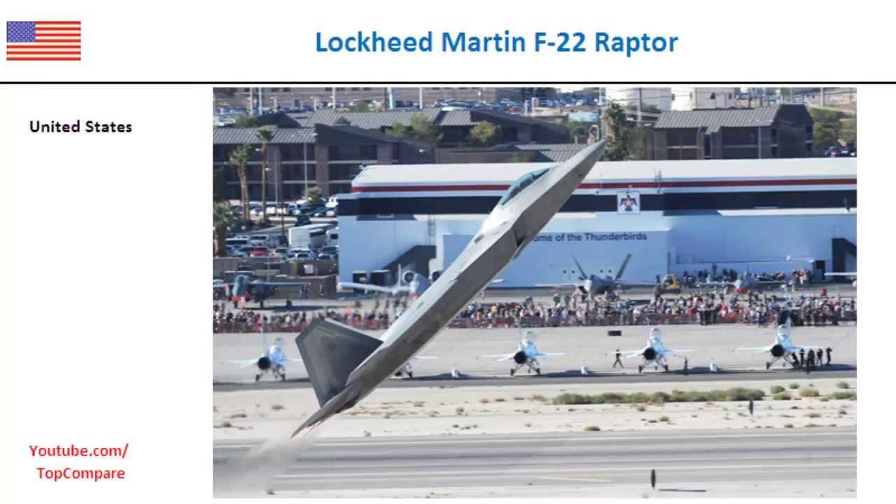 All Types f 22 raptor specs : Lockheed Martin F-22 Raptor & Sukhoi Su-35, Fighter Jet ...