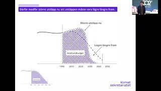 CO2Budget Dag 2 - När målet blir en mängd, Anders Heggestad Klimatsekretariatet