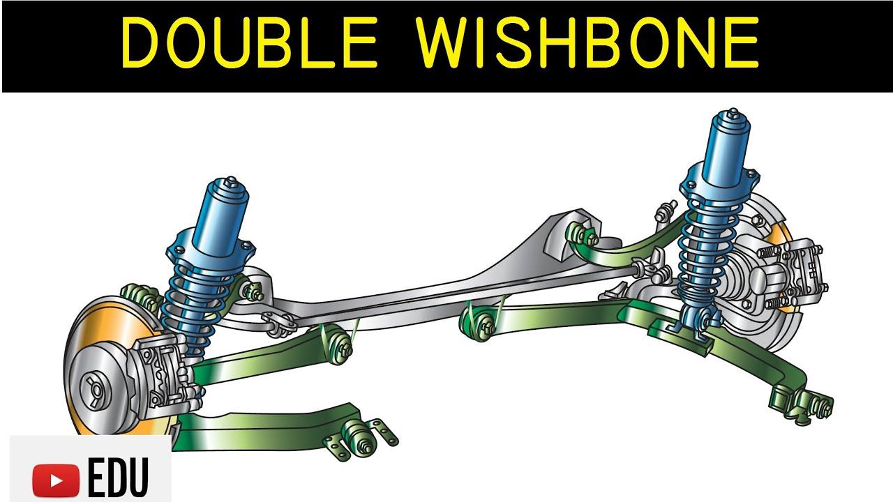 Sistem Suspensi Mobil Tipe Double Wishbone Komponen Fungsi Dan Cara Keja Youtube
