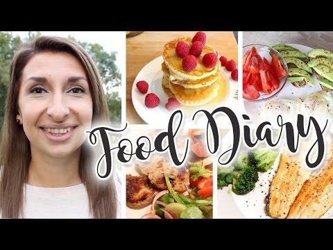 FOOD DIARY: 7 Tage – Meine Ernährung – Gesund bis FAST FOOD | DIANA DIAMANTA